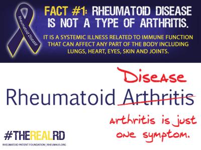 Rheumatoid Disease Fact 1