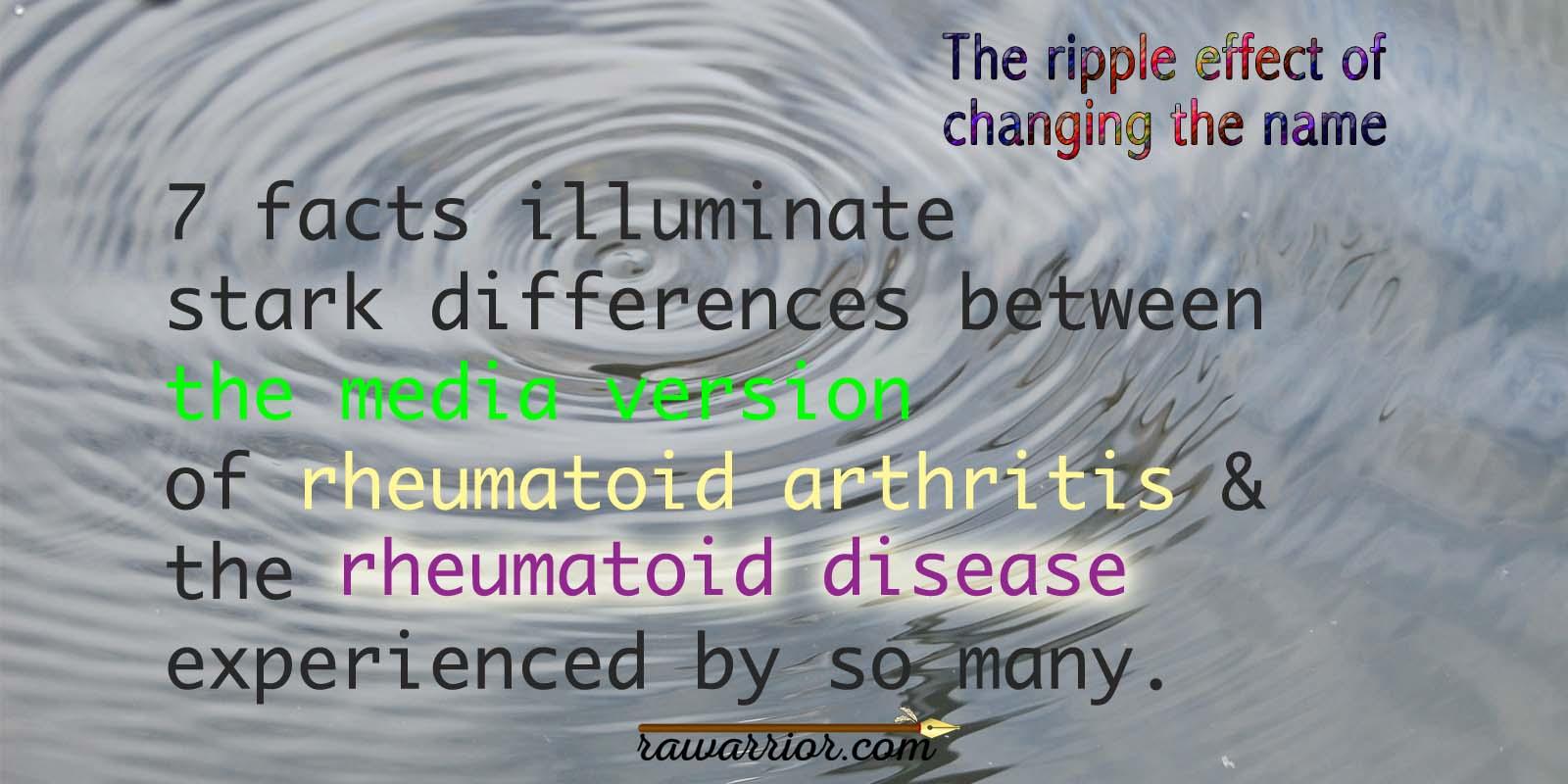Rheumatoid Awareness Day 2016