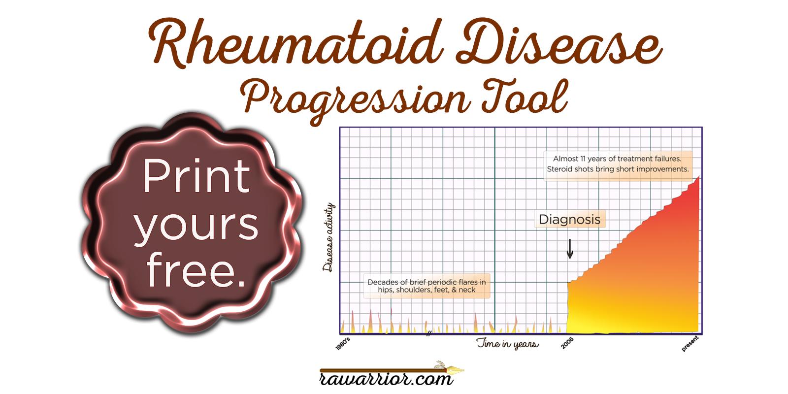 Rheumatoid Arthritis Progression